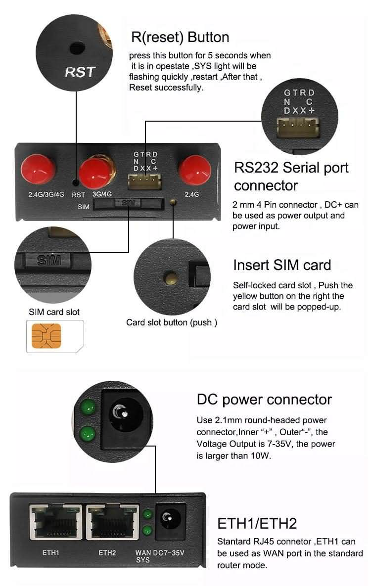 24v car wifi router interface