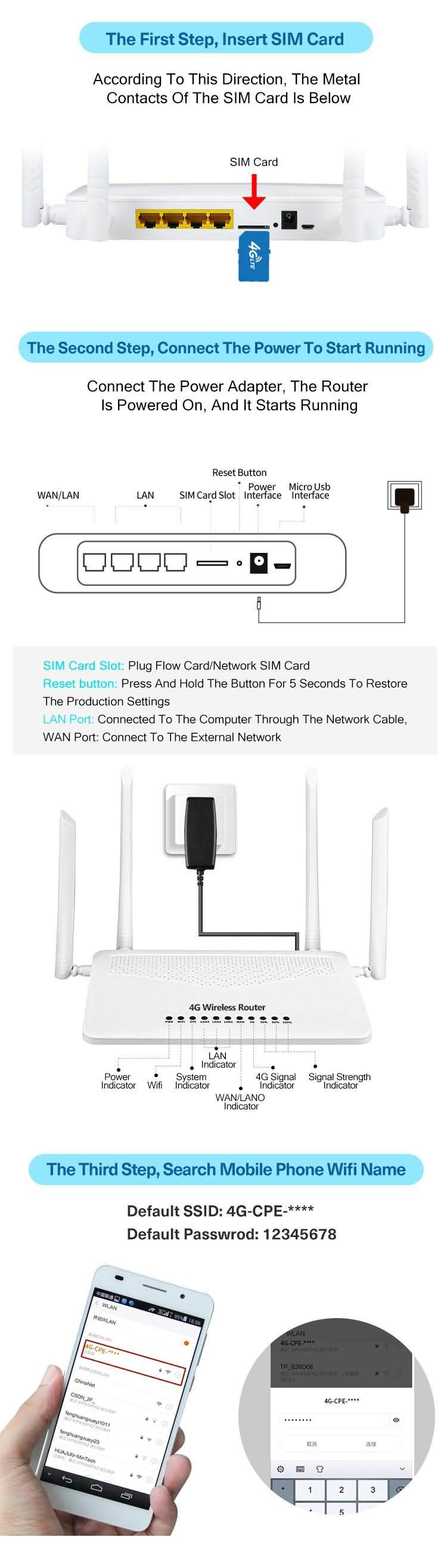 modem wifi router