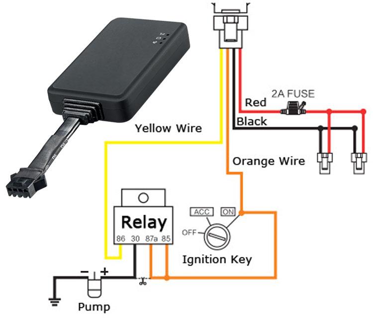 sim card gps tracking device
