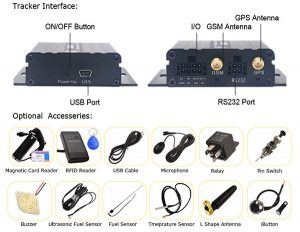 gps vehicle tracking solutions