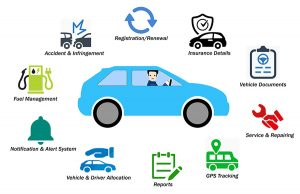 fleet gps tracking devices