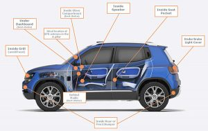 track your car through gps