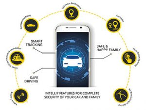 fleet gps tracking systems