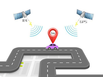 Are you Looking for Free GPS Tracker?