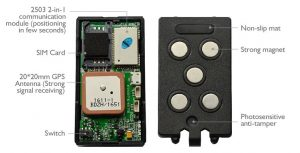 wireless tracking device