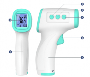 gun infrared thermometer