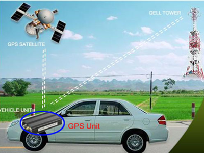 What is the new arrival 4G car vehicle tracker in 2021?