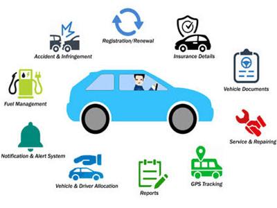 How to rebrand on iStartek car tracker gps?