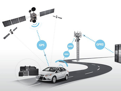 How to set VT200 L Vehicle tracking gps online by sms command?